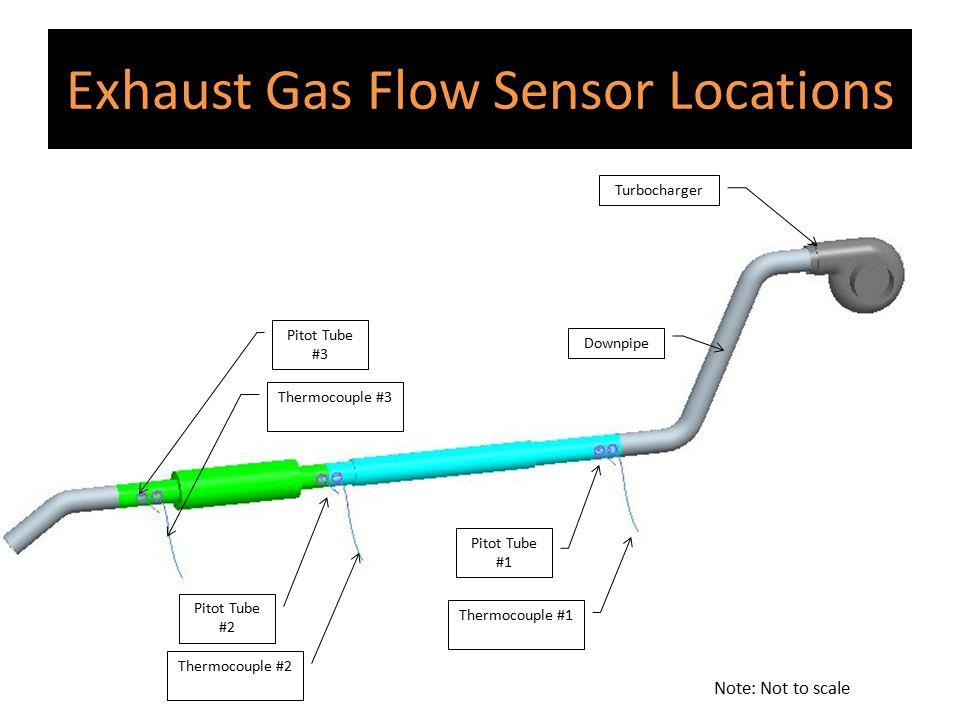 Exhaust Gas Flow Sensor Locations
