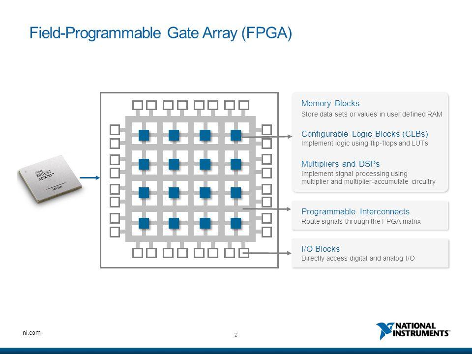 Field-Programmable Gate Array (FPGA)
