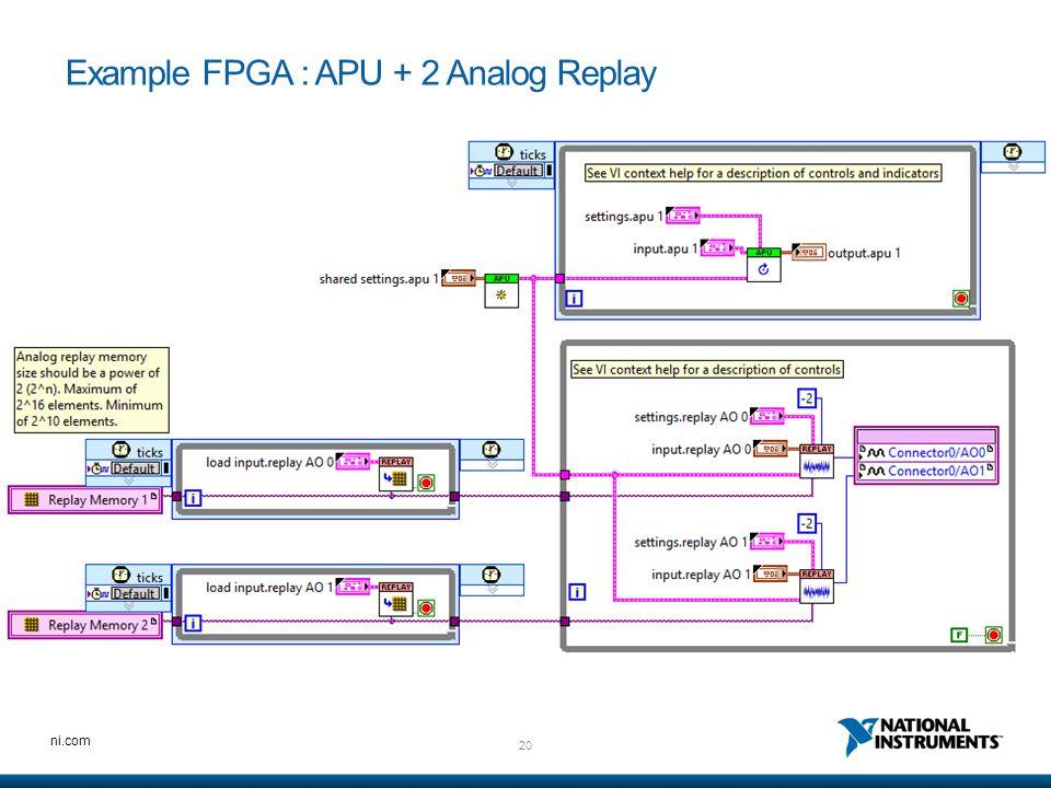 Example FPGA : APU + 2 Analog Replay