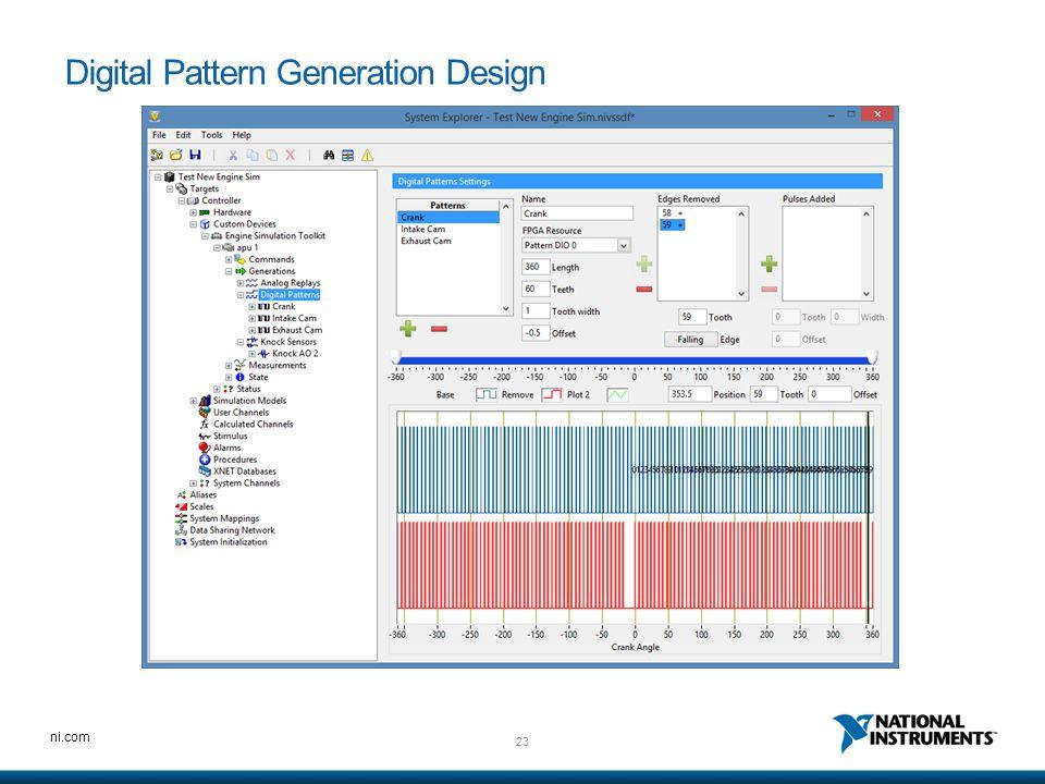 Digital Pattern Generation Design