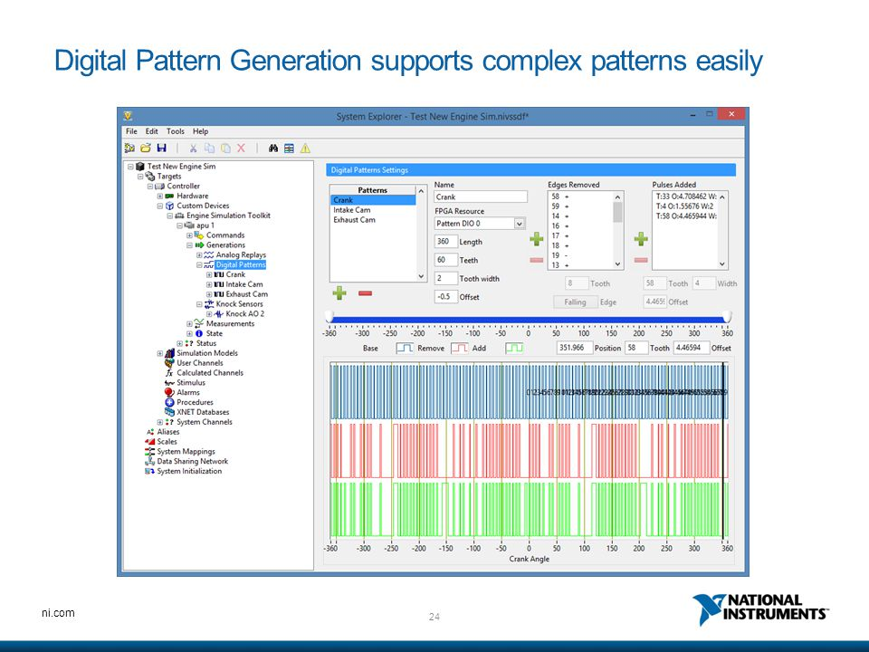 Digital Pattern Generation supports complex patterns easily