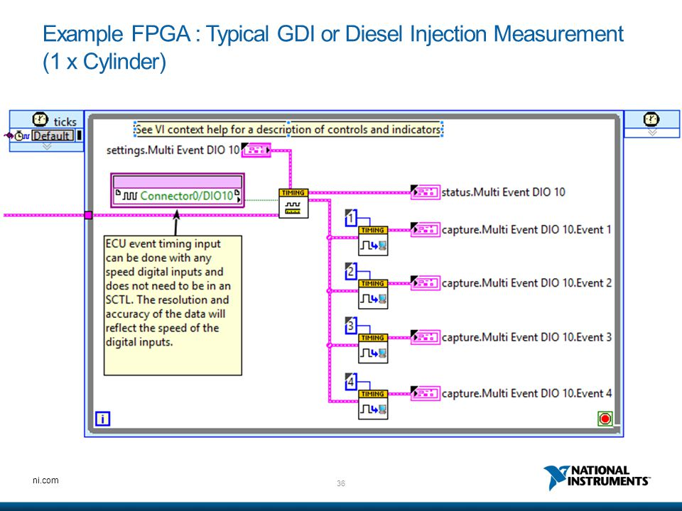 Example FPGA : Typical GDI or Diesel Injection Measurement (1 x Cylinder)
