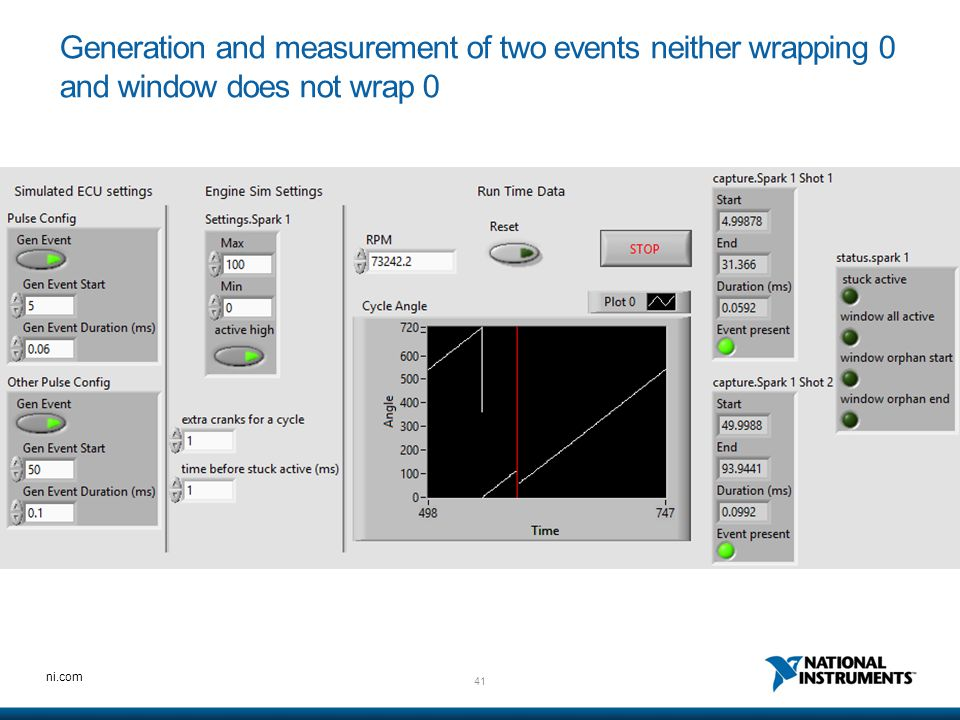 Generation and measurement of two events neither wrapping 0 and window does not wrap 0