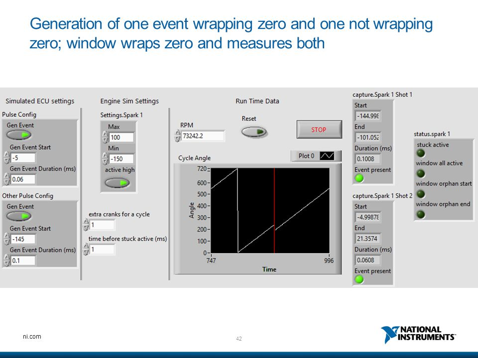 Generation of one event wrapping zero and one not wrapping zero; window wraps zero and measures both
