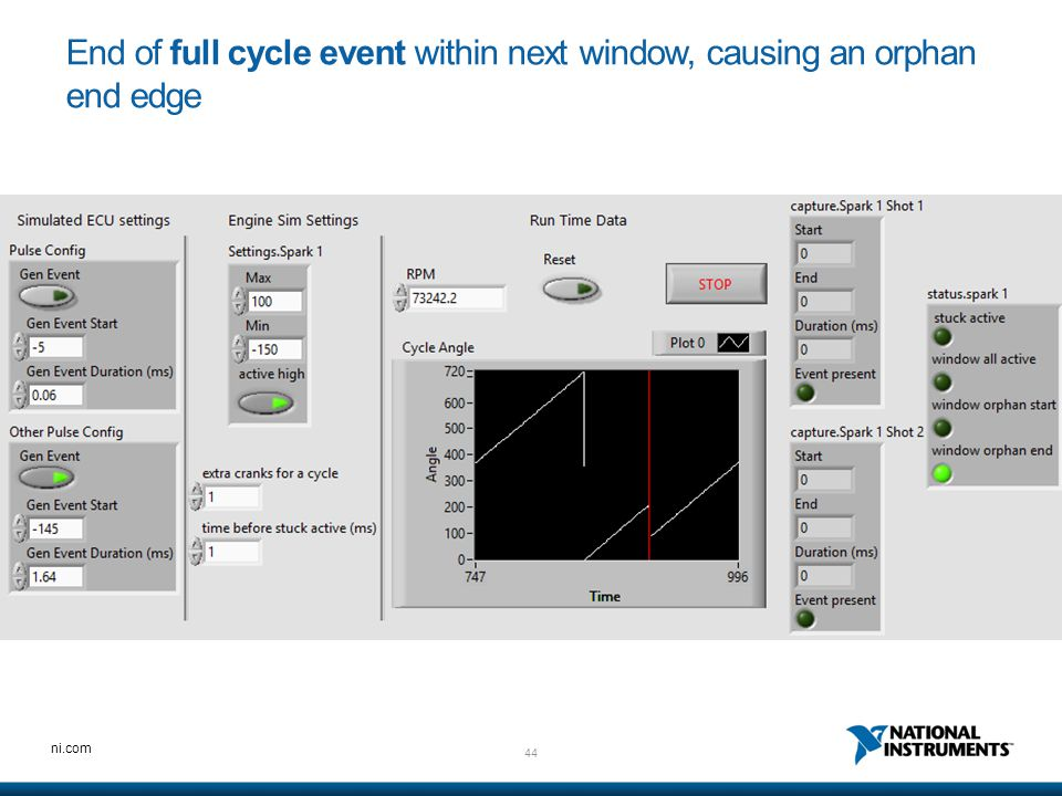 End of full cycle event within next window, causing an orphan end edge