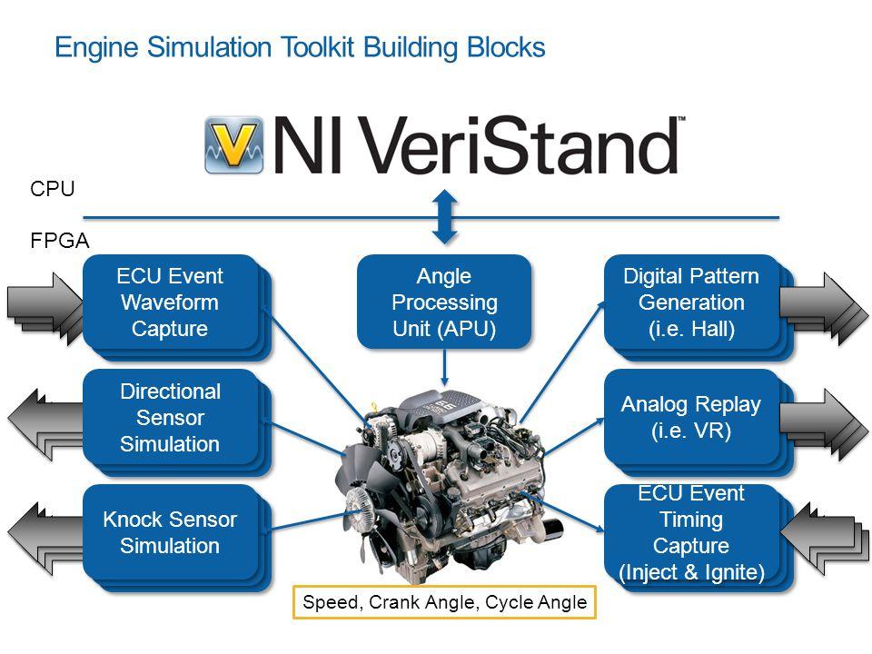 Engine Simulation Toolkit Building Blocks