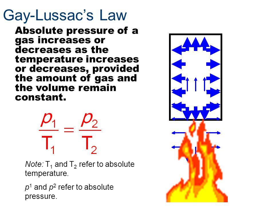 Gay-Lussac's Law
