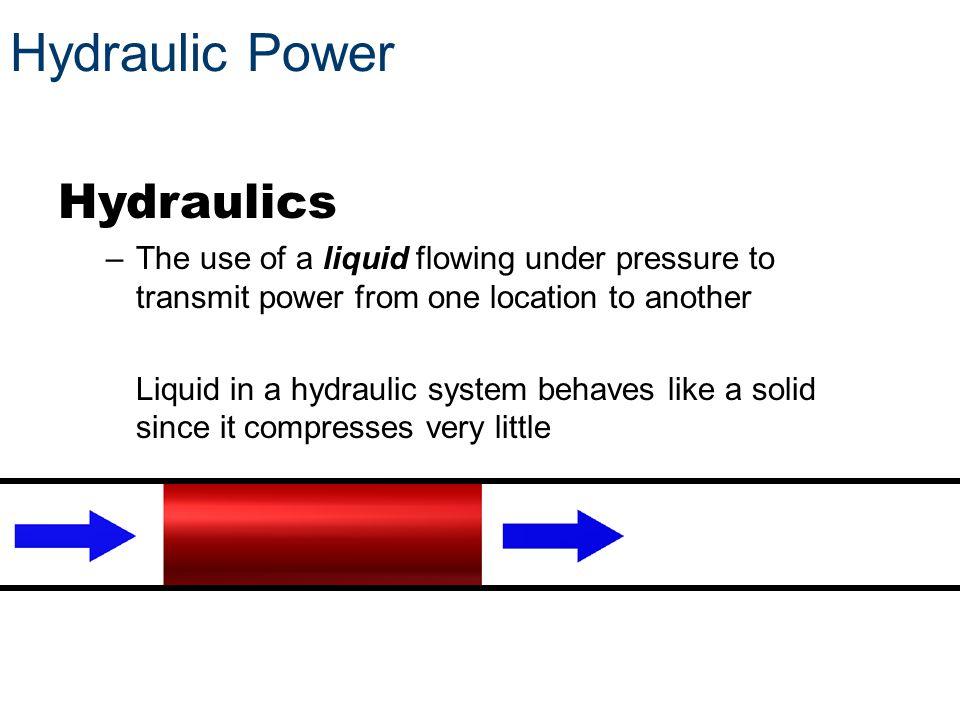 Hydraulic Power Hydraulics
