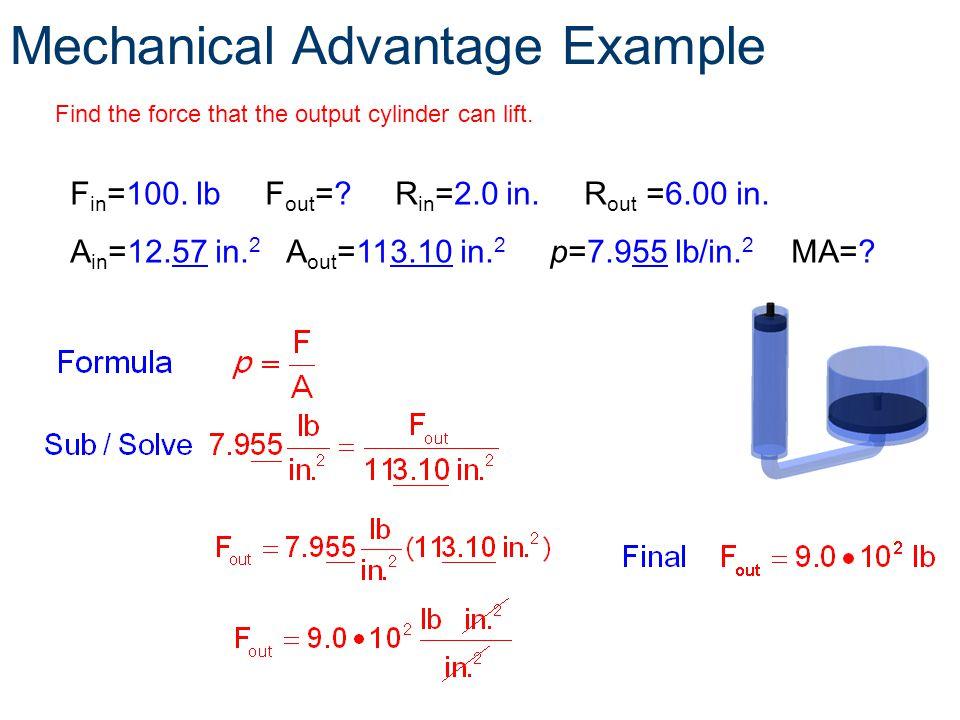 Mechanical Advantage Example