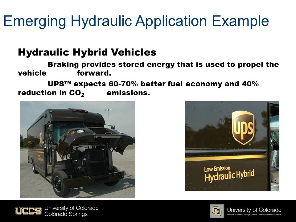 Emerging Hydraulic Application Example