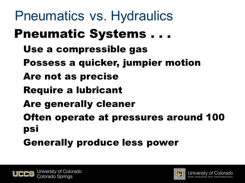 Pneumatics vs. Hydraulics