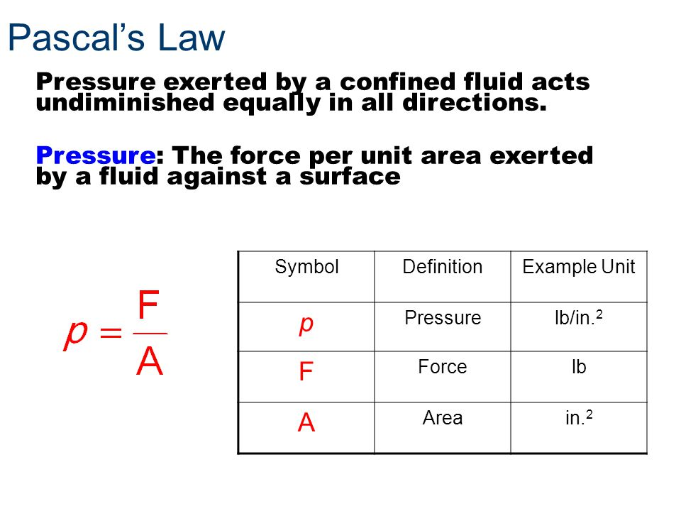 Pascal's Law Pressure exerted by a confined fluid acts undiminished equally in all directions.