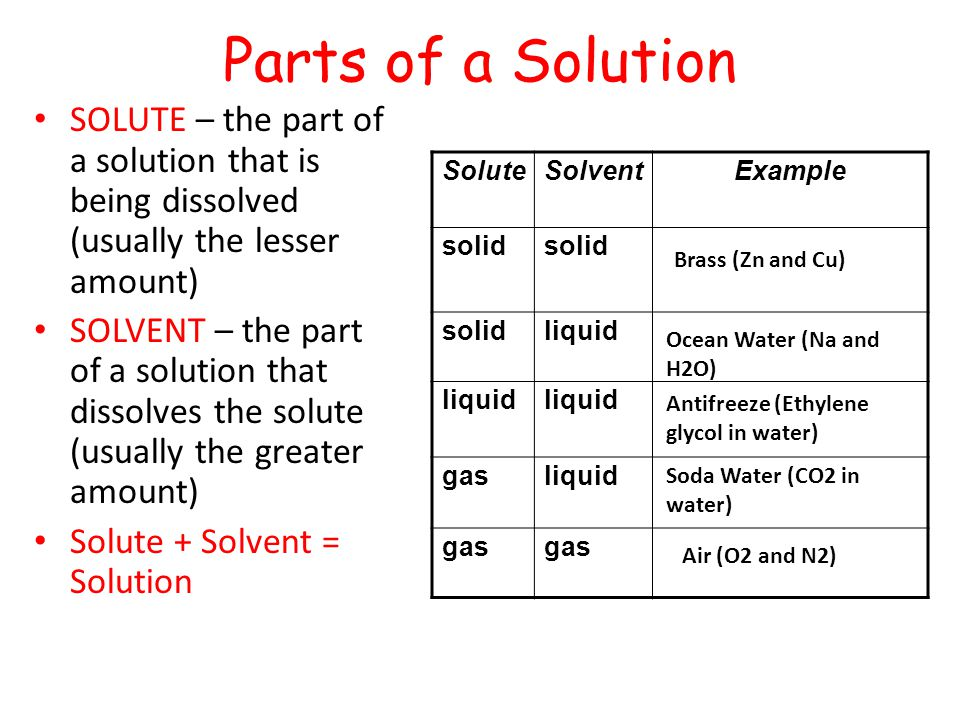 Parts of a Solution SOLUTE – the part of a solution that is being dissolved (usually the lesser amount)