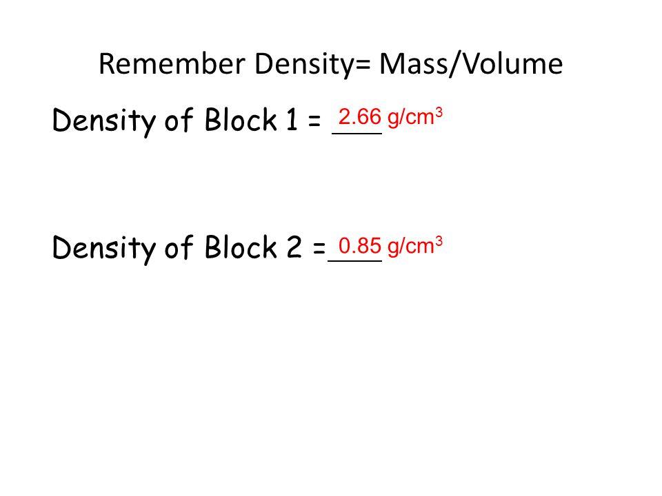 Remember Density= Mass/Volume