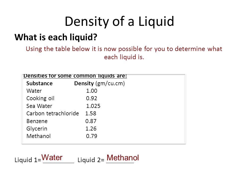 Density of a Liquid What is each liquid