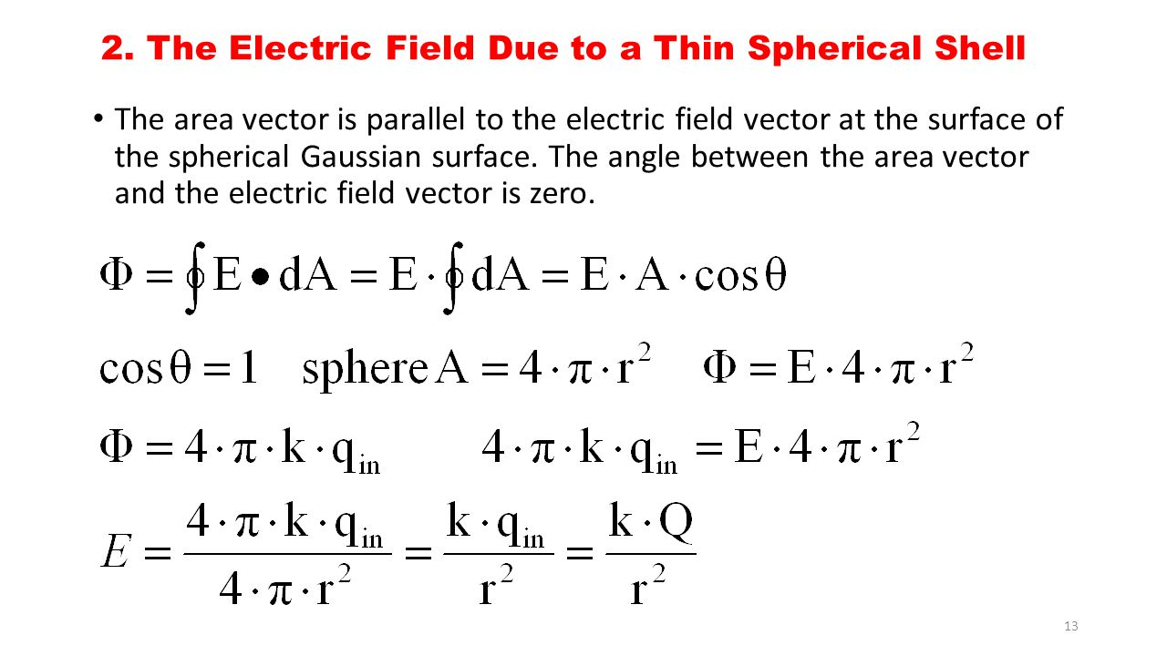 2. The Electric Field Due to a Thin Spherical Shell