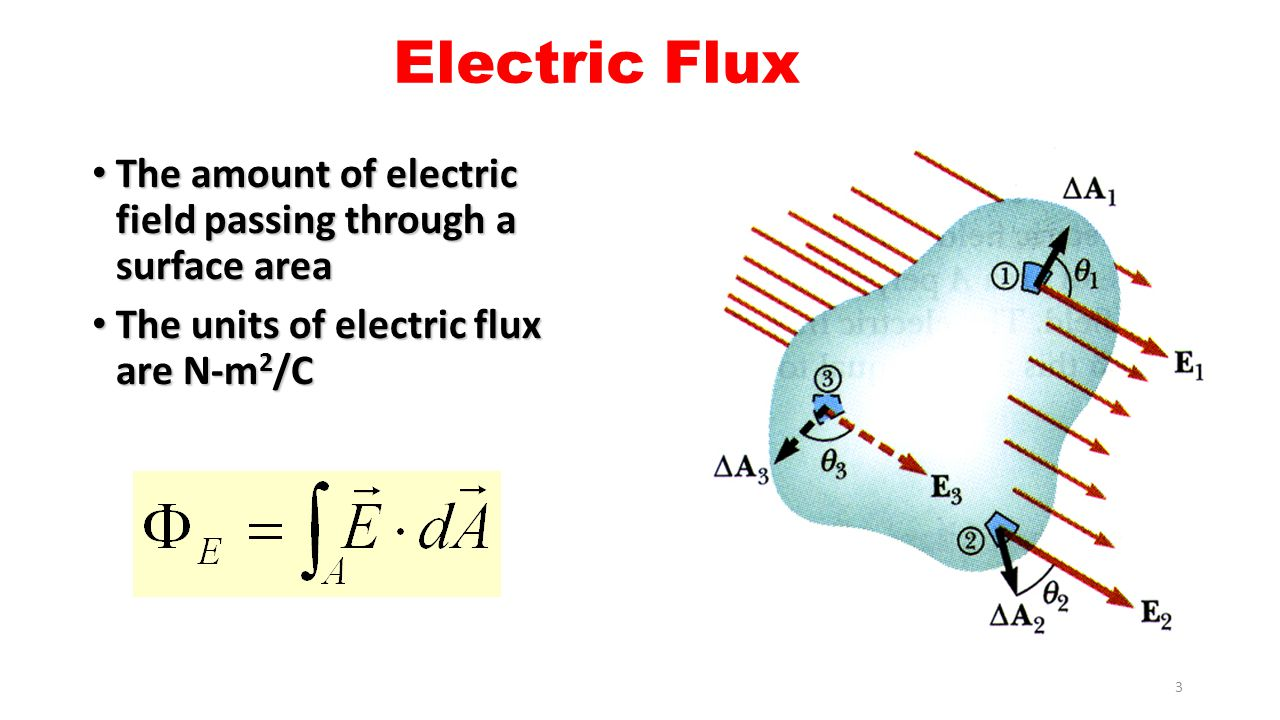 Electric Flux The amount of electric field passing through a surface area.