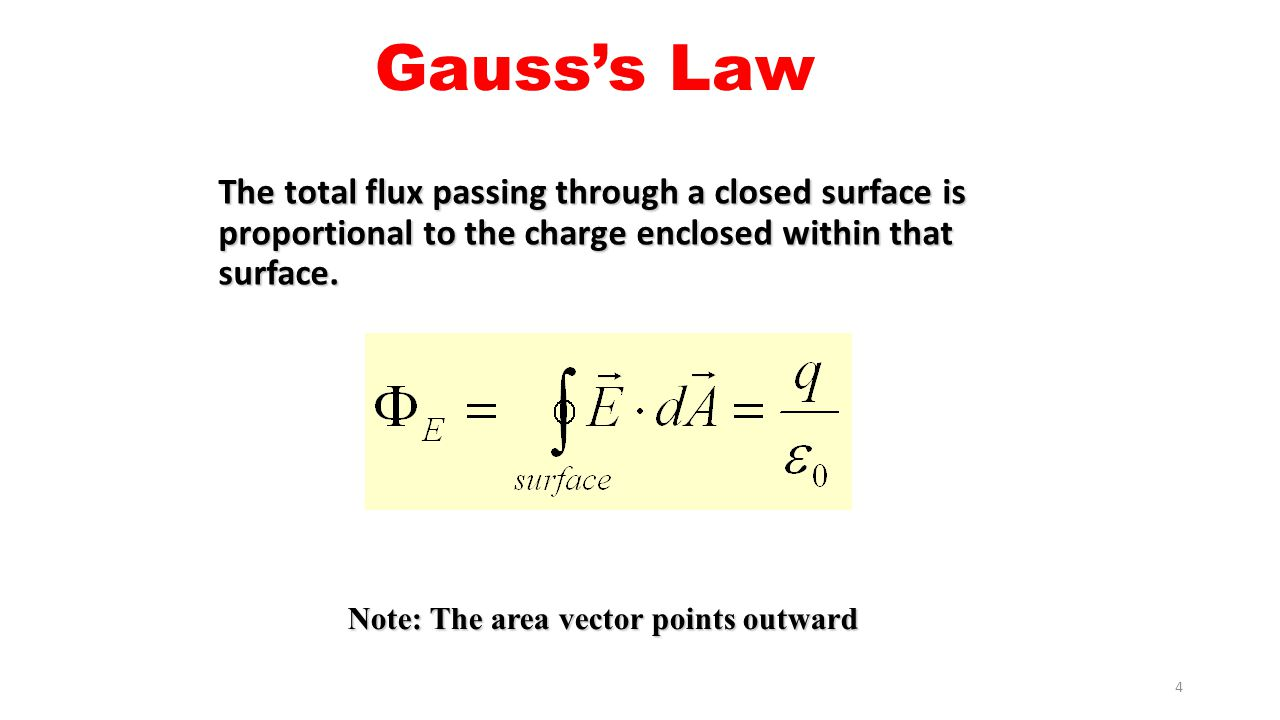 Gauss's Law The total flux passing through a closed surface is proportional to the charge enclosed within that surface.