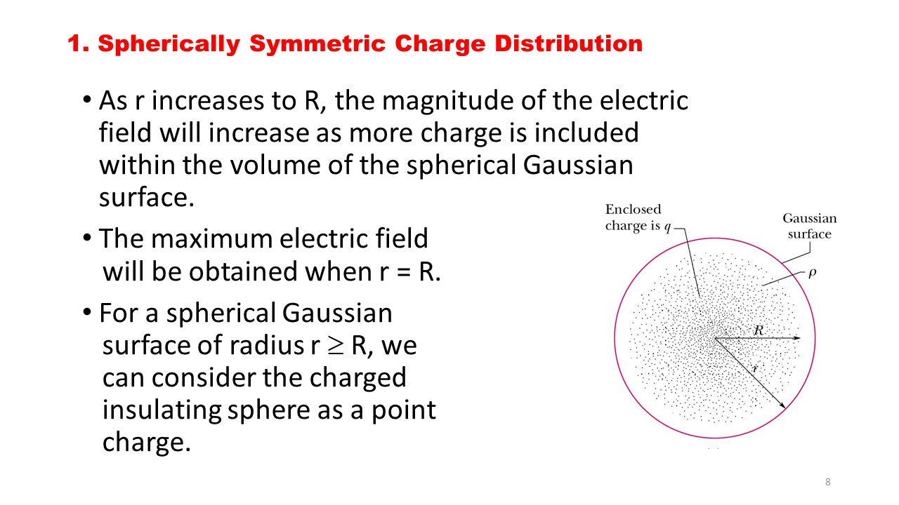 1. Spherically Symmetric Charge Distribution