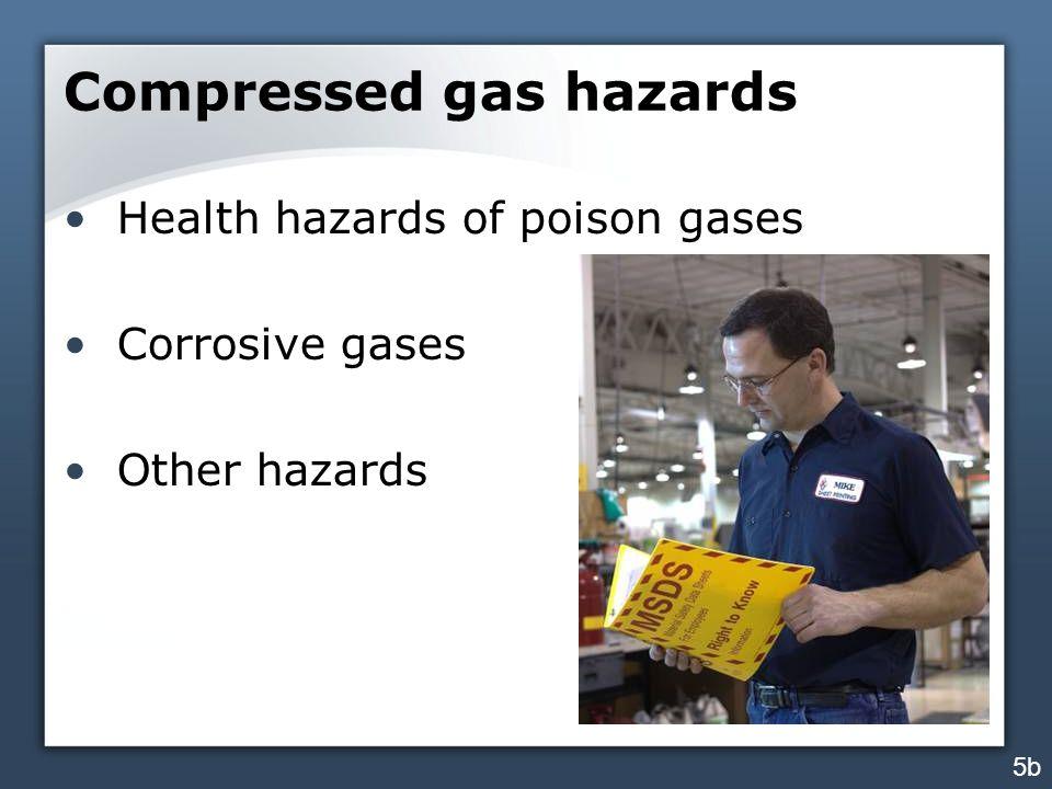 Compressed gas hazards