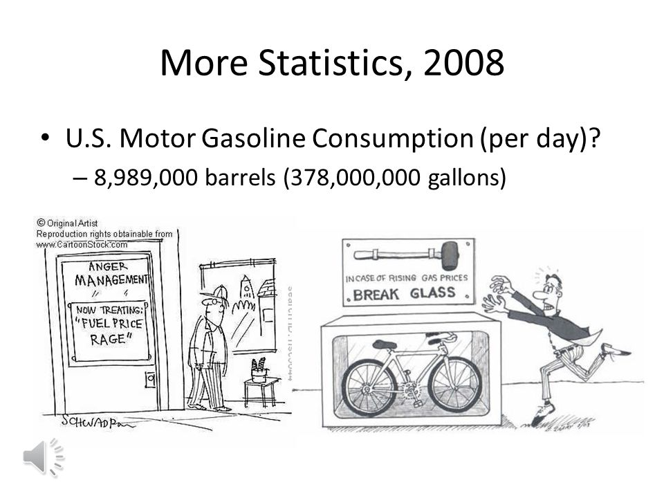 More Statistics, 2008 U.S. Motor Gasoline Consumption (per day)