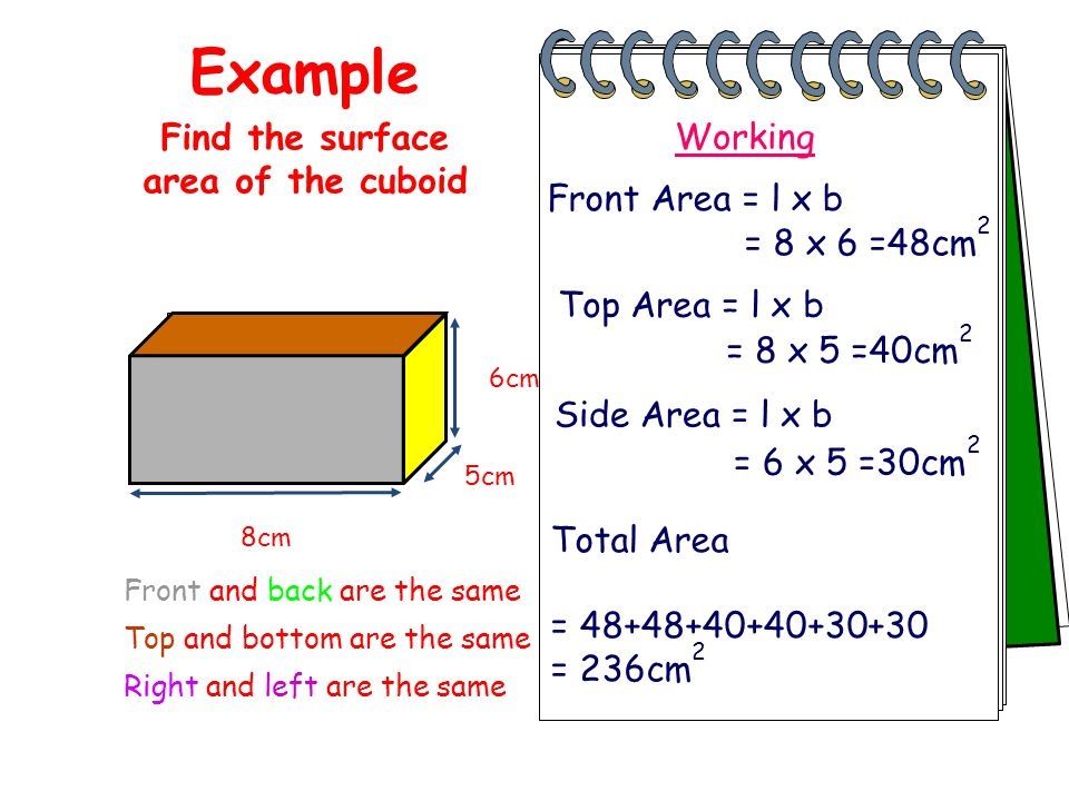 Find the surface area of the cuboid