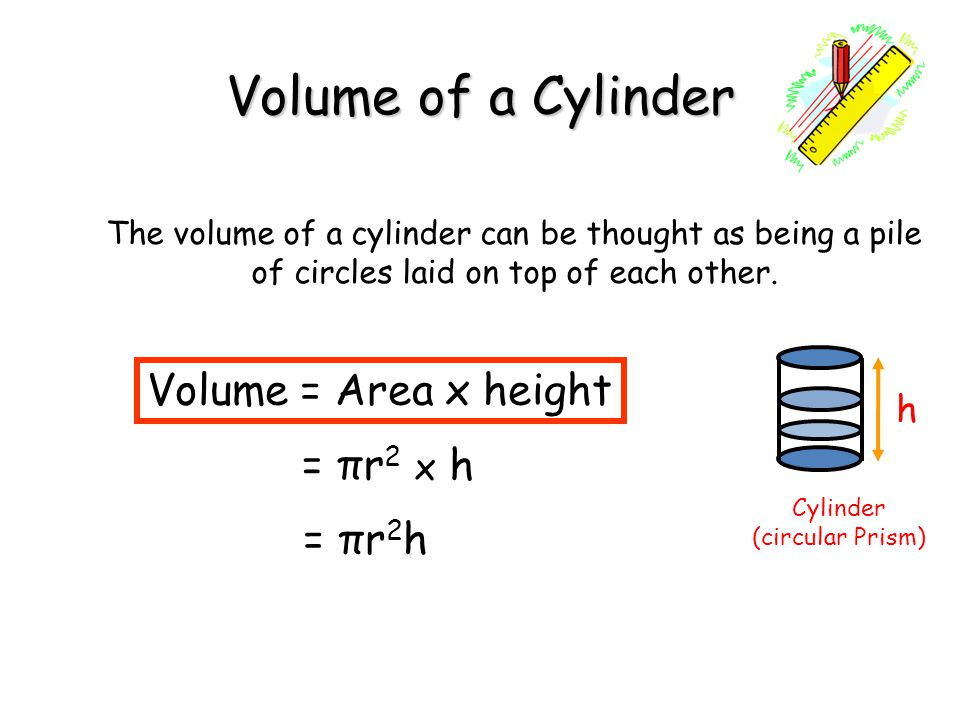 Volume of a Cylinder Volume = Area x height = πr2 = πr2h h x h