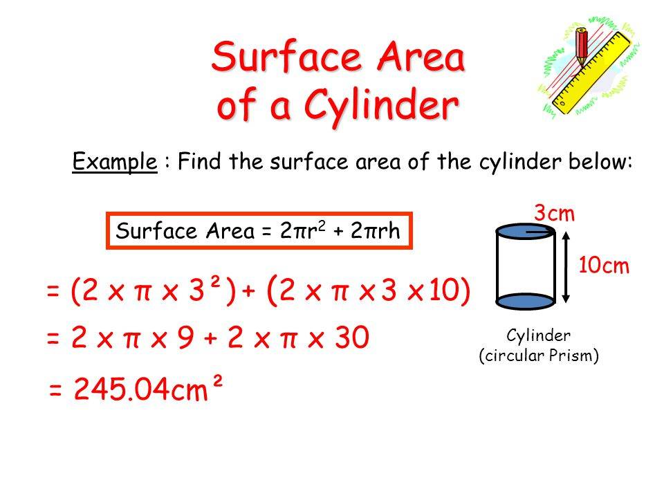 how to find the total surface area of a cylinder