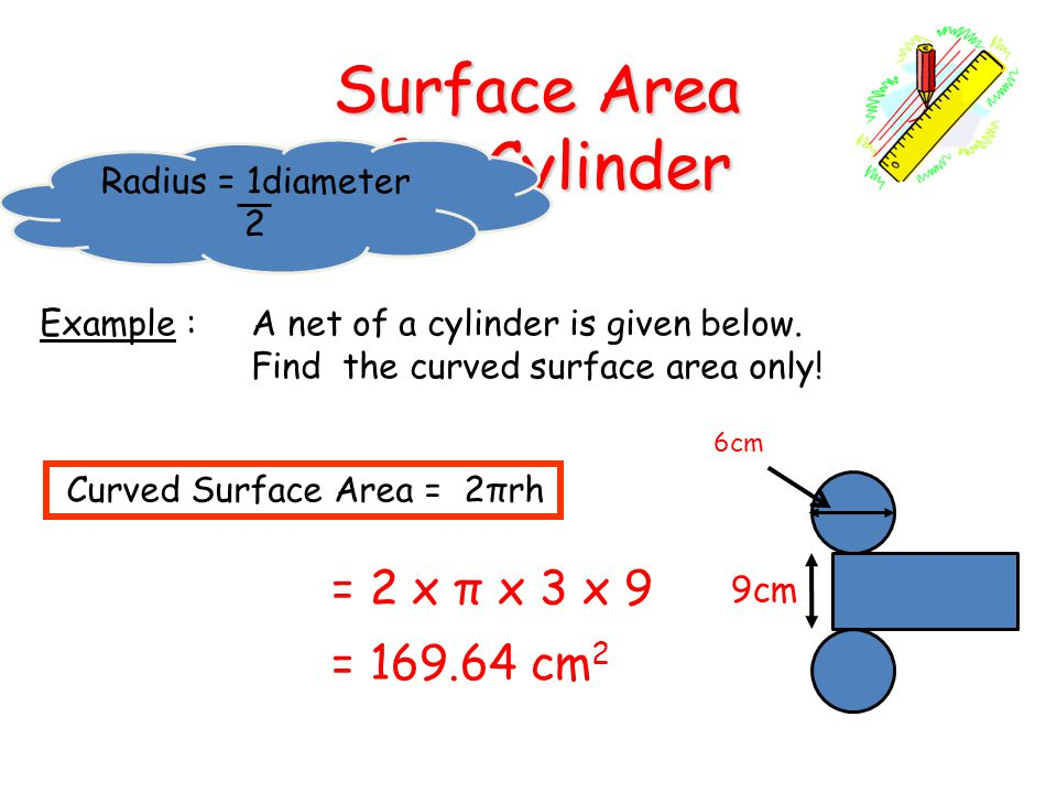 Surface Area of a Cylinder = 2 x π x 3 x 9 = 169.64 cm2