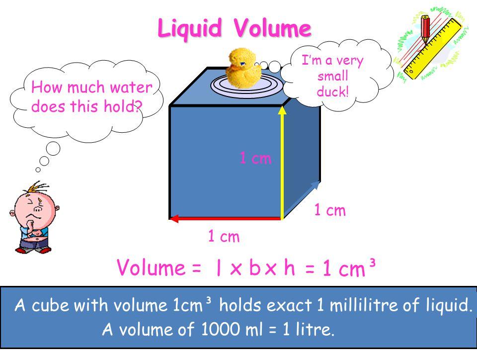 Liquid Volume Volume = l x b x h = 1 cm³
