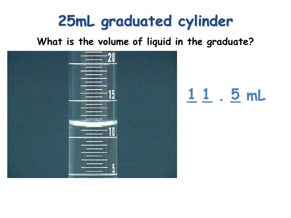25mL graduated cylinder 1 _ _ . _ mL 1 5