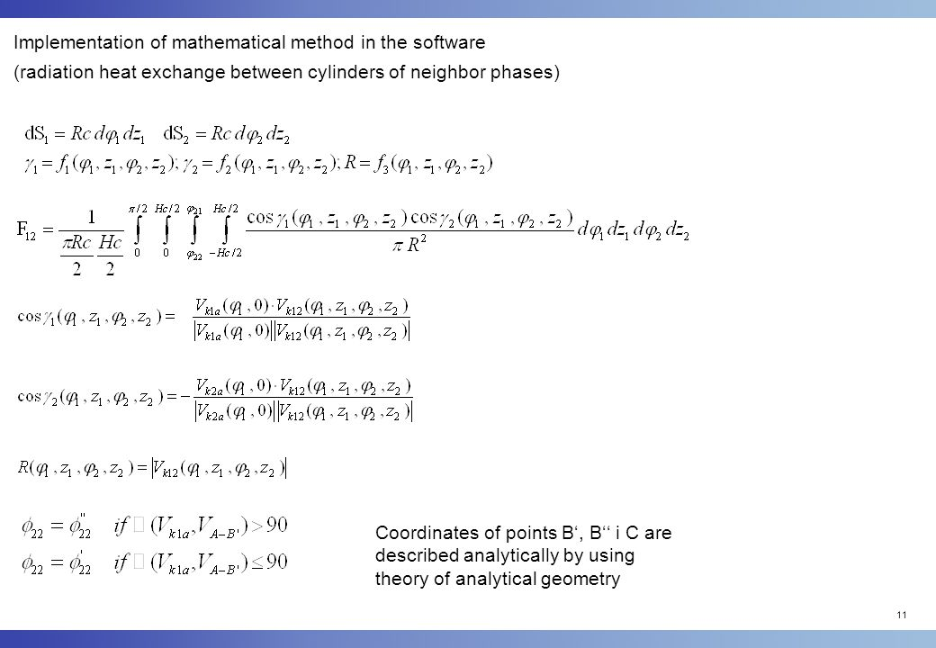 Implementation of mathematical method in the software