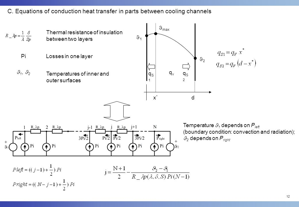 C. Equations of conduction heat transfer in parts between cooling channels