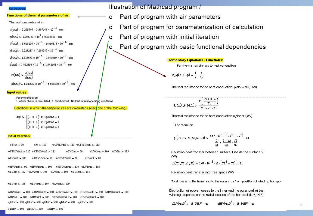 Illustration of Mathcad program /
