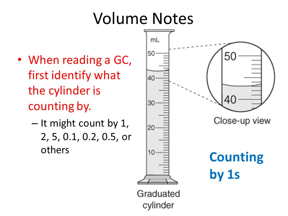 Volume Notes Counting by 1s