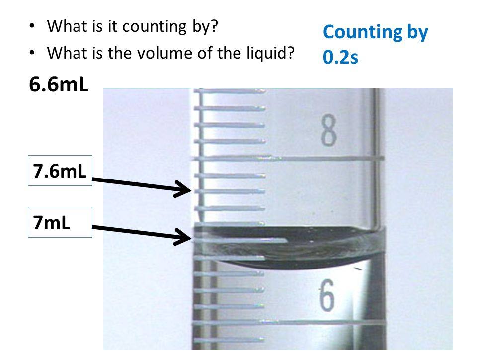 6.6mL Counting by 0.2s 7.6mL 7mL What is it counting by