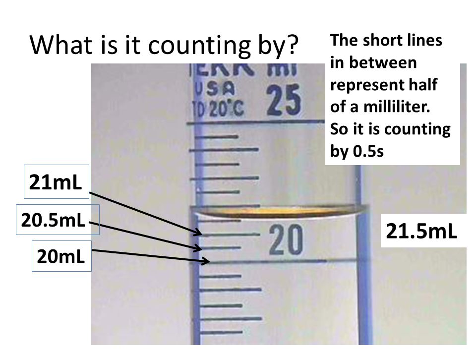 What is it counting by 21mL 21.5mL 20.5mL 20mL
