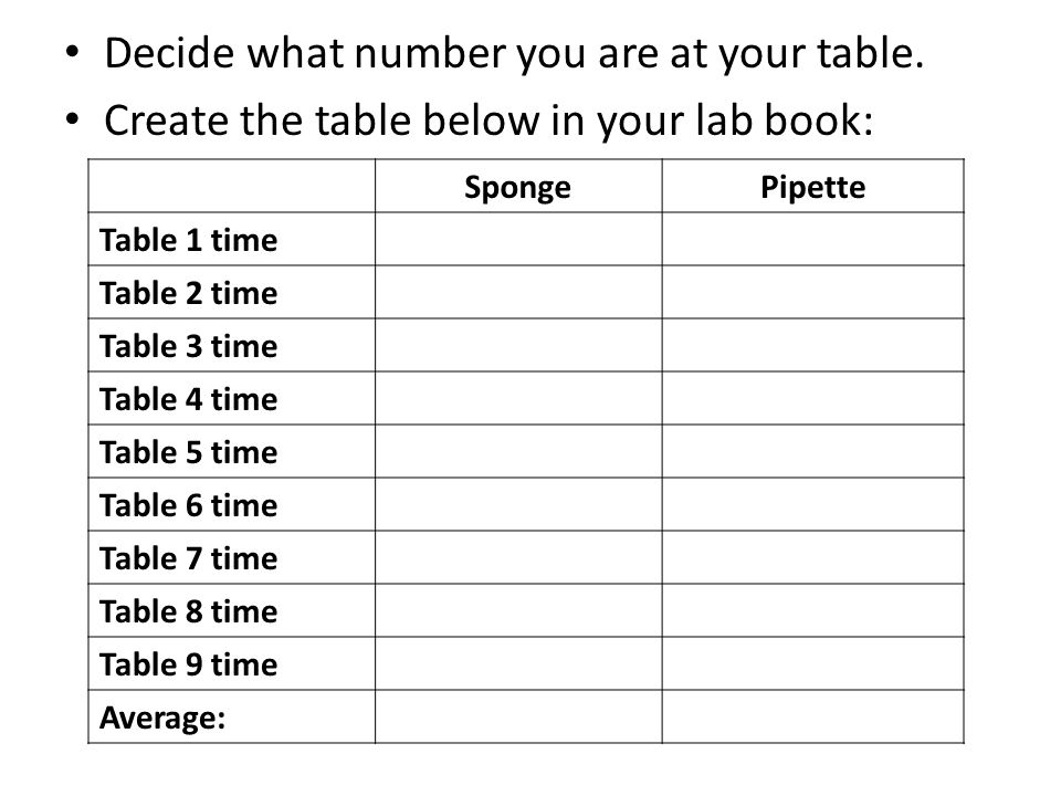 Decide what number you are at your table.
