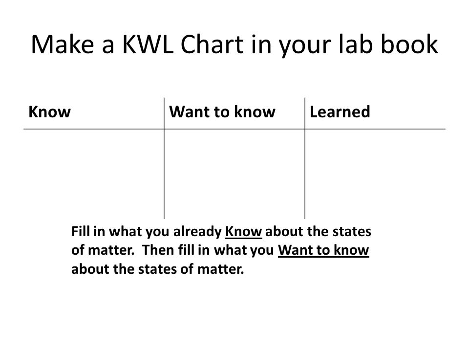 Make a KWL Chart in your lab book