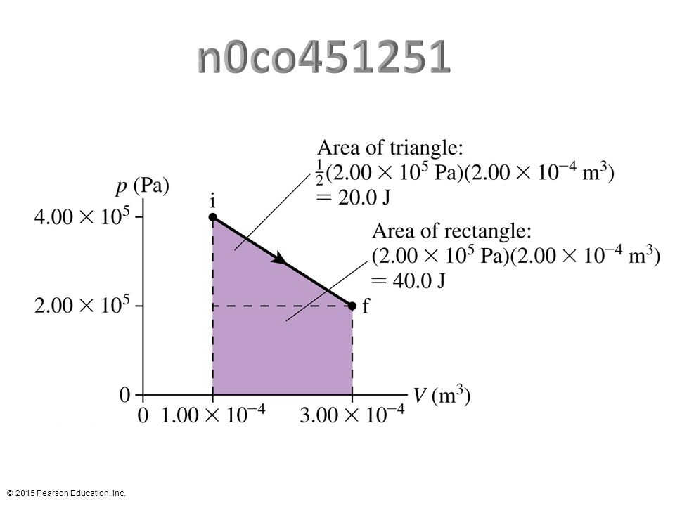 n0co451251 FIGURE 12.16 © 2015 Pearson Education, Inc.