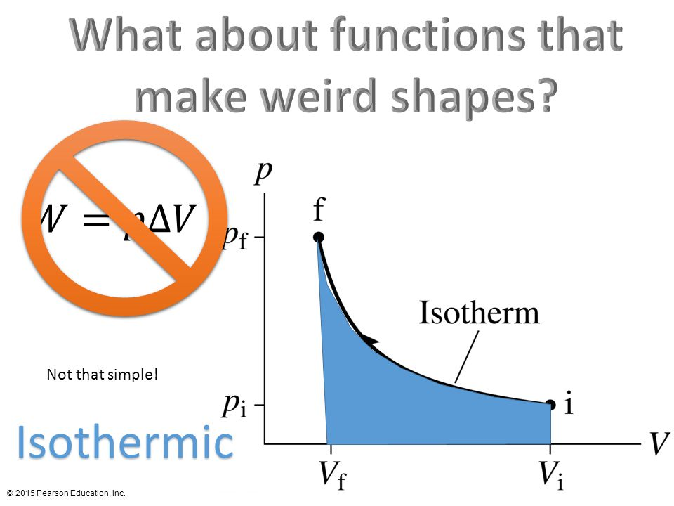 What about functions that make weird shapes