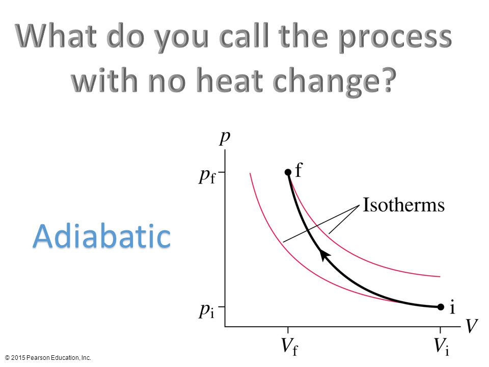 What do you call the process with no heat change