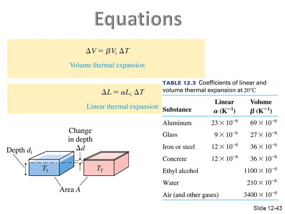 Equations Slide 12-43