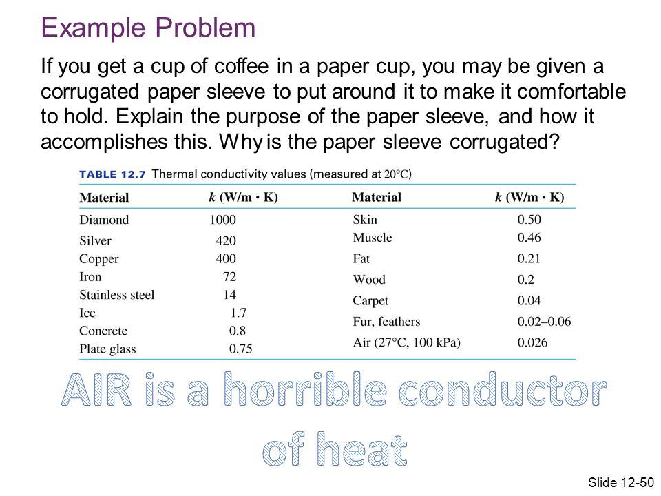 AIR is a horrible conductor of heat