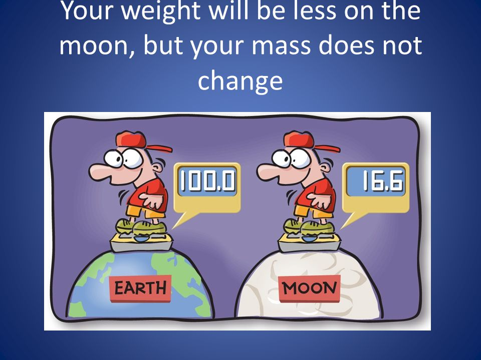 Your weight will be less on the moon, but your mass does not change