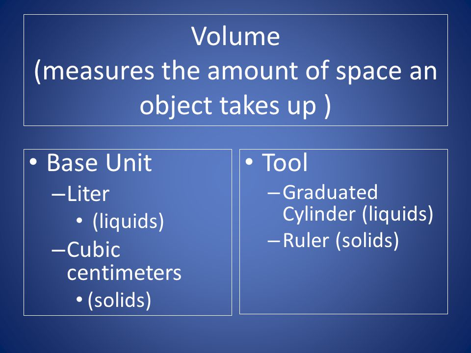 Volume (measures the amount of space an object takes up )