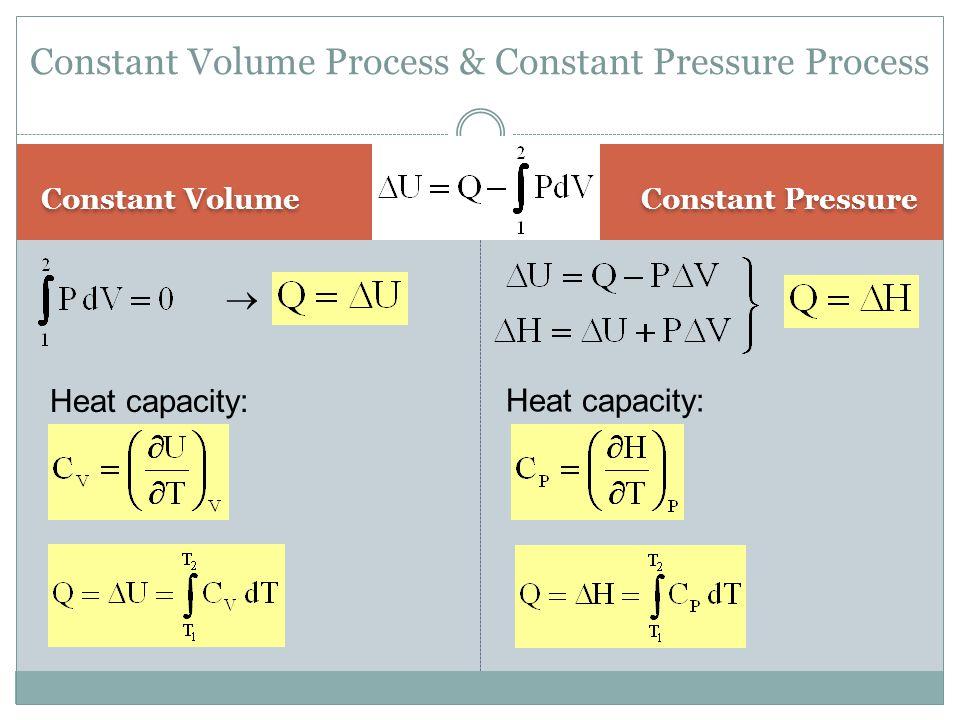 Constant Volume Process & Constant Pressure Process