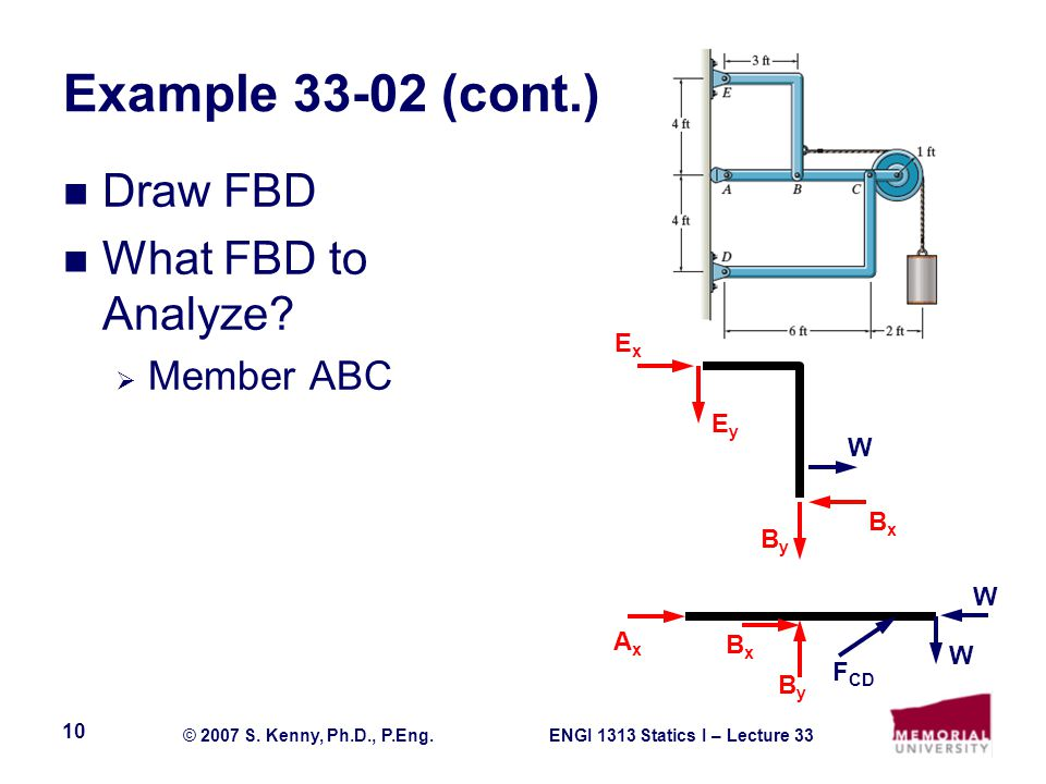 Example 33-02 (cont.) Draw FBD What FBD to Analyze Member ABC Ex Ey W