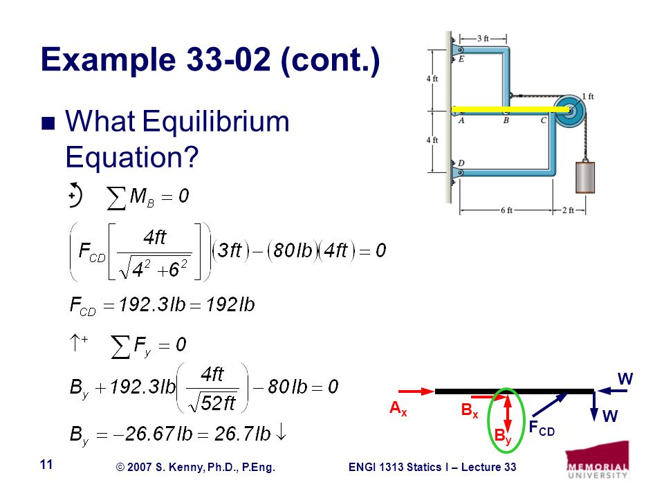 Example 33-02 (cont.) What Equilibrium Equation W Ax Bx W FCD By