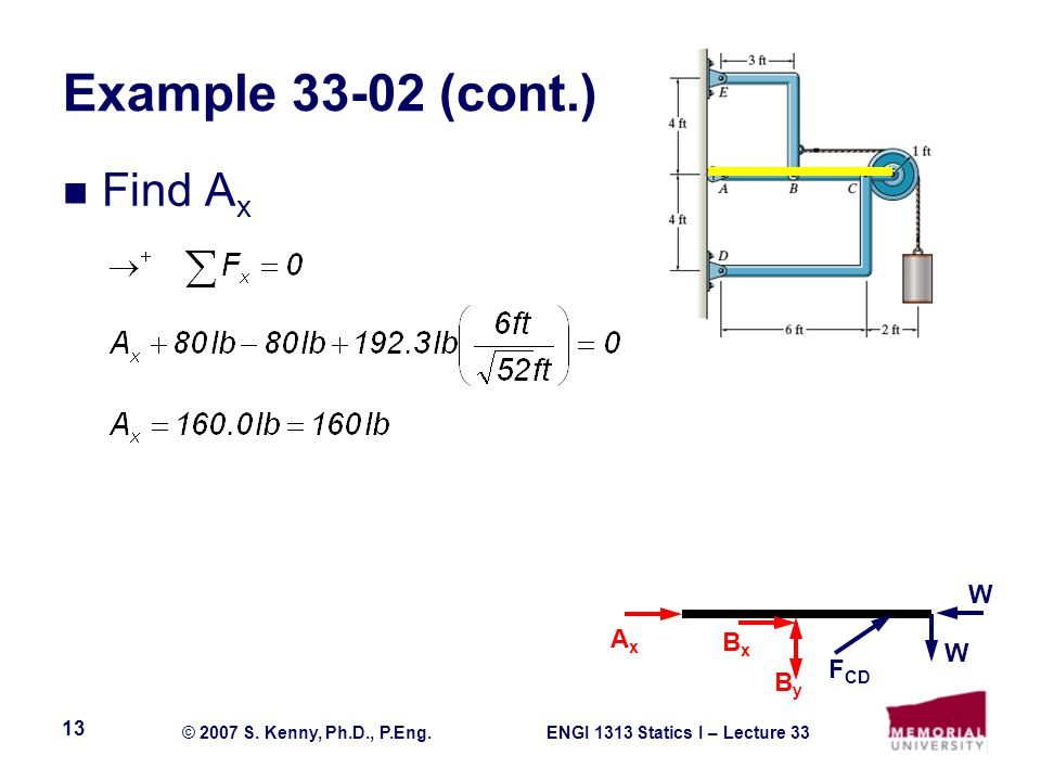 Example 33-02 (cont.) Find Ax W Ax Bx W FCD By